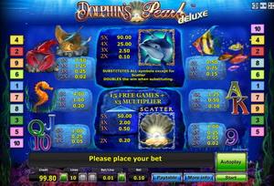 Игровые автоматы в бесплатном режиме: знакомство со слотом без лишних забот