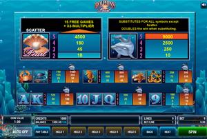 Игровые автоматы о море: слоты, которые раскрывают секреты подводного мира